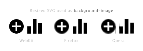 SVG issues